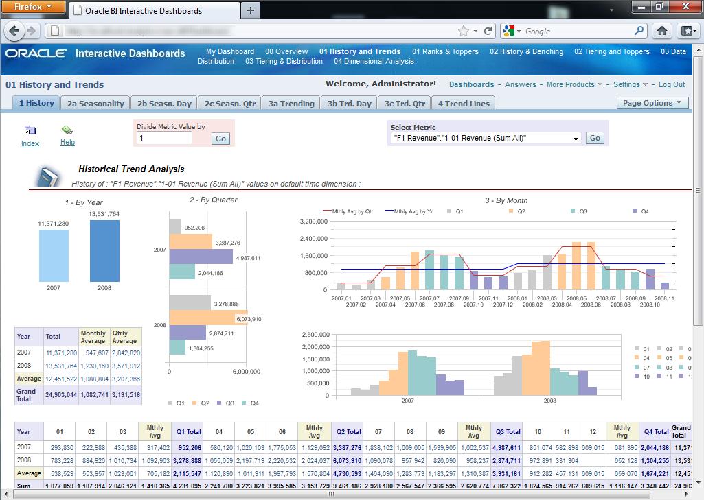 Oracle Business Intelligence Developer Blog 187 Oracle 10g